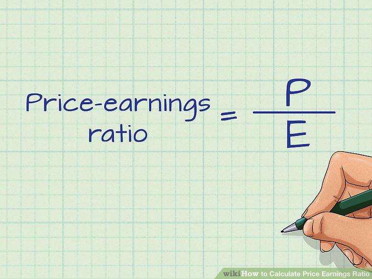 Važnost odnosa cijene i zarade